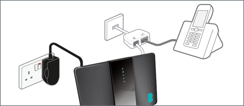 Bright Box 2 set up guide | Home broadband | EE