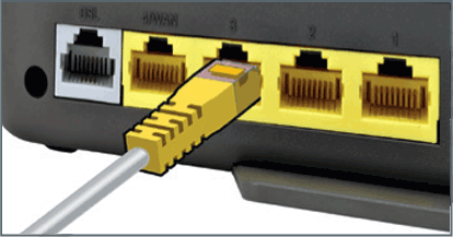 Bright Box router - connect using an Ethernet cable