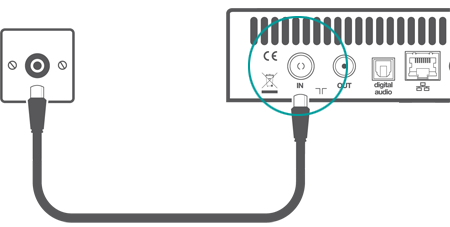 Ee Tv Set Up Guide on wiring up a plug