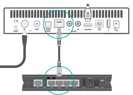 connect to ee tv using an ethernet cable connect your ethernet cable