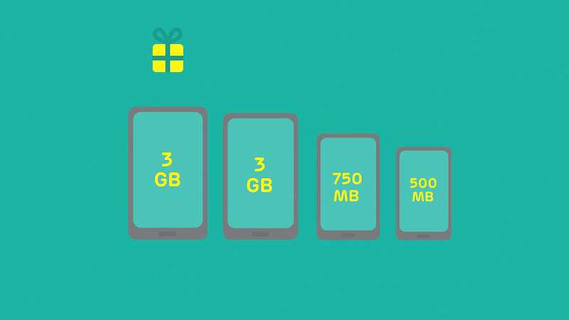 Watch our video explaining Data Gifting